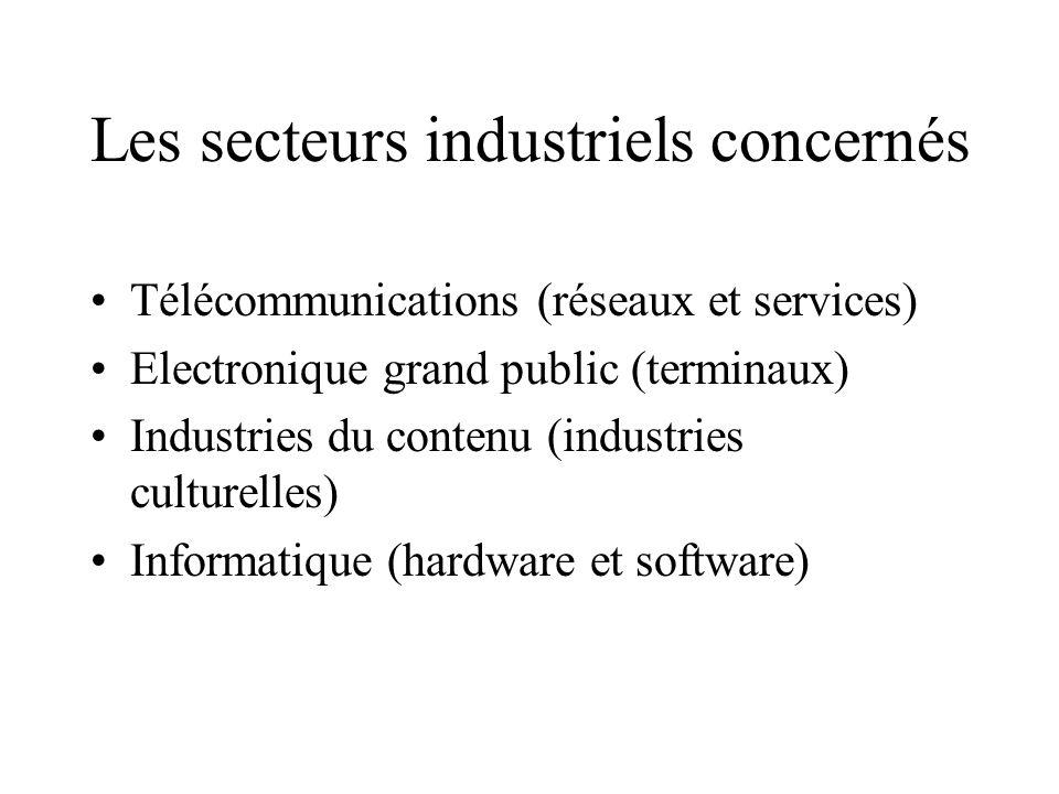 Les secteurs industriels concernés