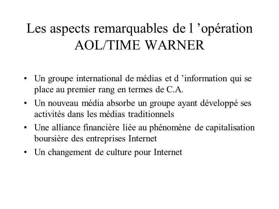Les aspects remarquables de l 'opération AOL/TIME WARNER