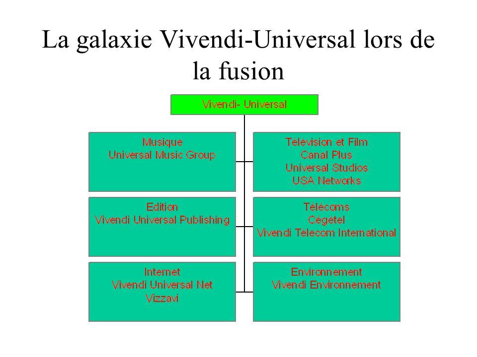 La galaxie Vivendi-Universal lors de la fusion
