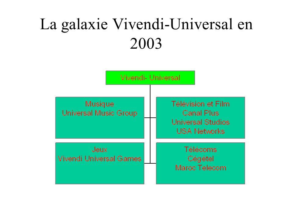 La galaxie Vivendi-Universal en 2003