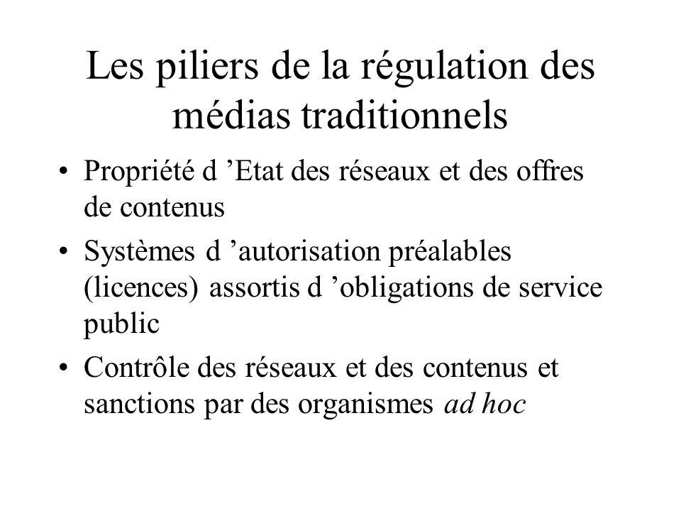 Les piliers de la régulation des médias traditionnels