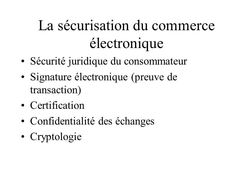 La sécurisation du commerce électronique