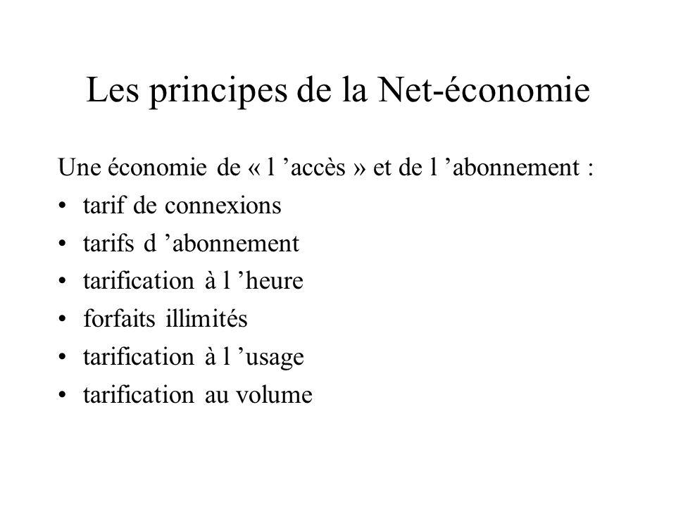 Les principes de la Net-économie