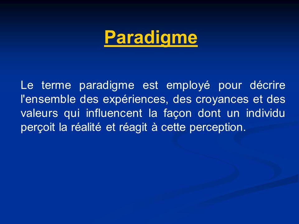 Paradigme