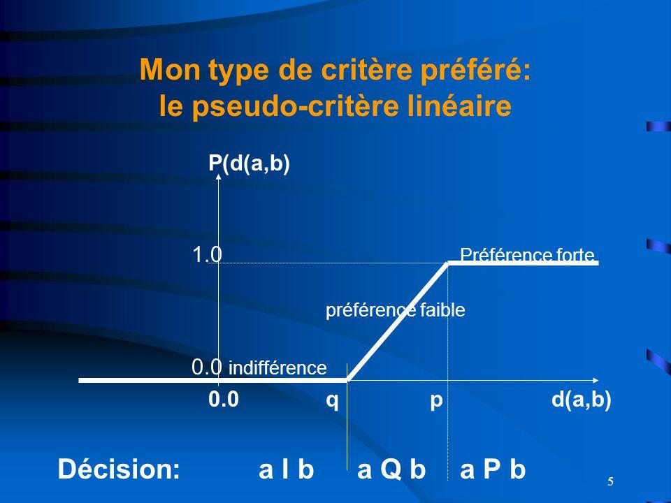 Mon type de critère préféré: le pseudo-critère linéaire