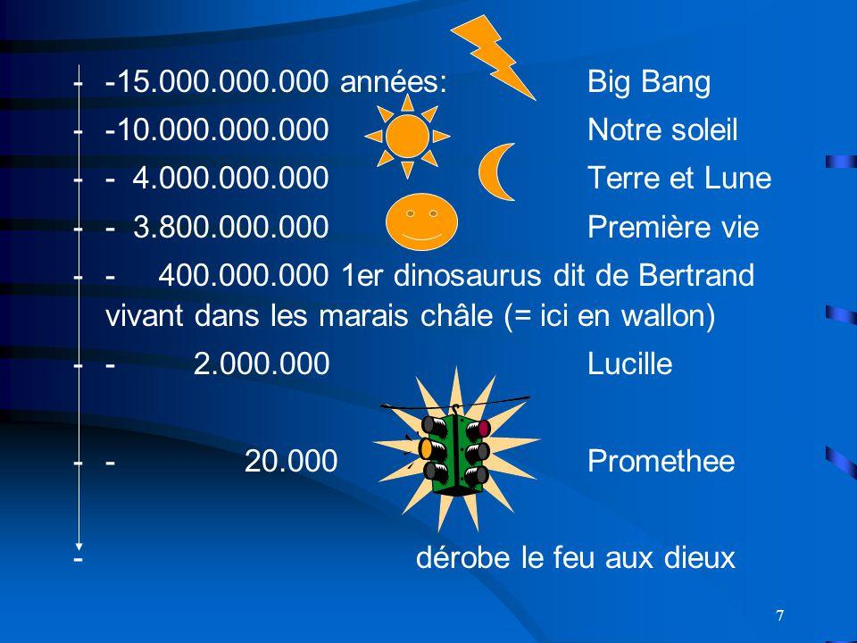 -15.000.000.000 années: Big Bang -10.000.000.000 Notre soleil. - 4.000.000.000 Terre et Lune.