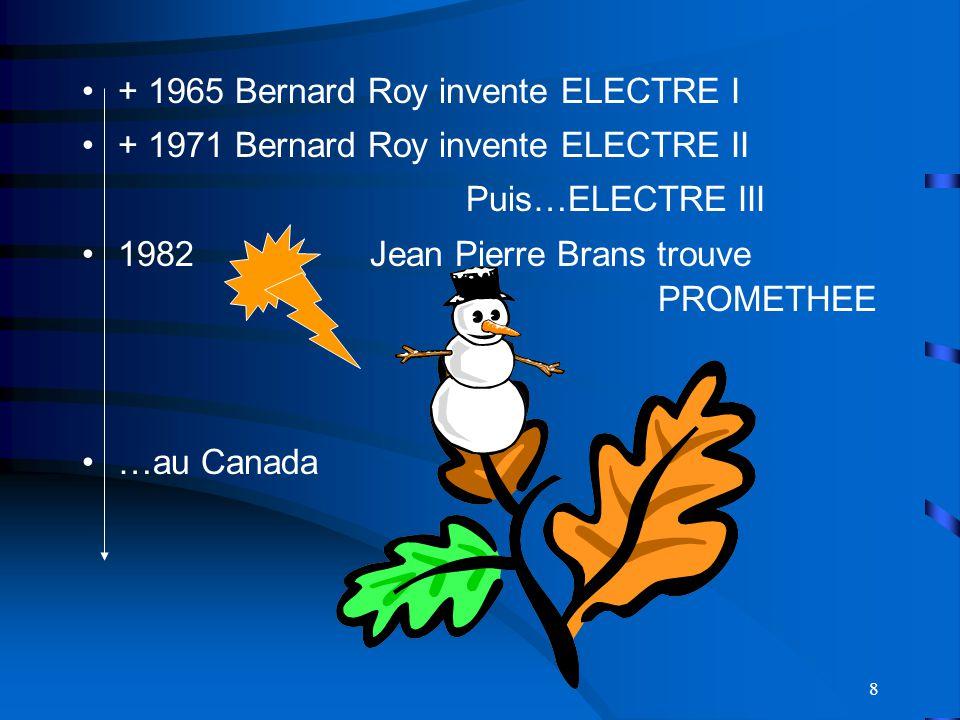 + 1965 Bernard Roy invente ELECTRE I