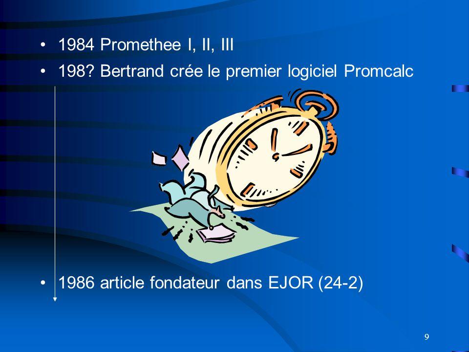 1984 Promethee I, II, III 198. Bertrand crée le premier logiciel Promcalc.