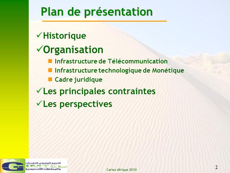Plan de présentation Organisation Historique