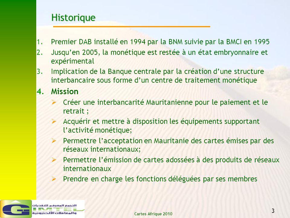 HWG 25-Mar-17. Historique. Premier DAB installé en 1994 par la BNM suivie par la BMCI en 1995.