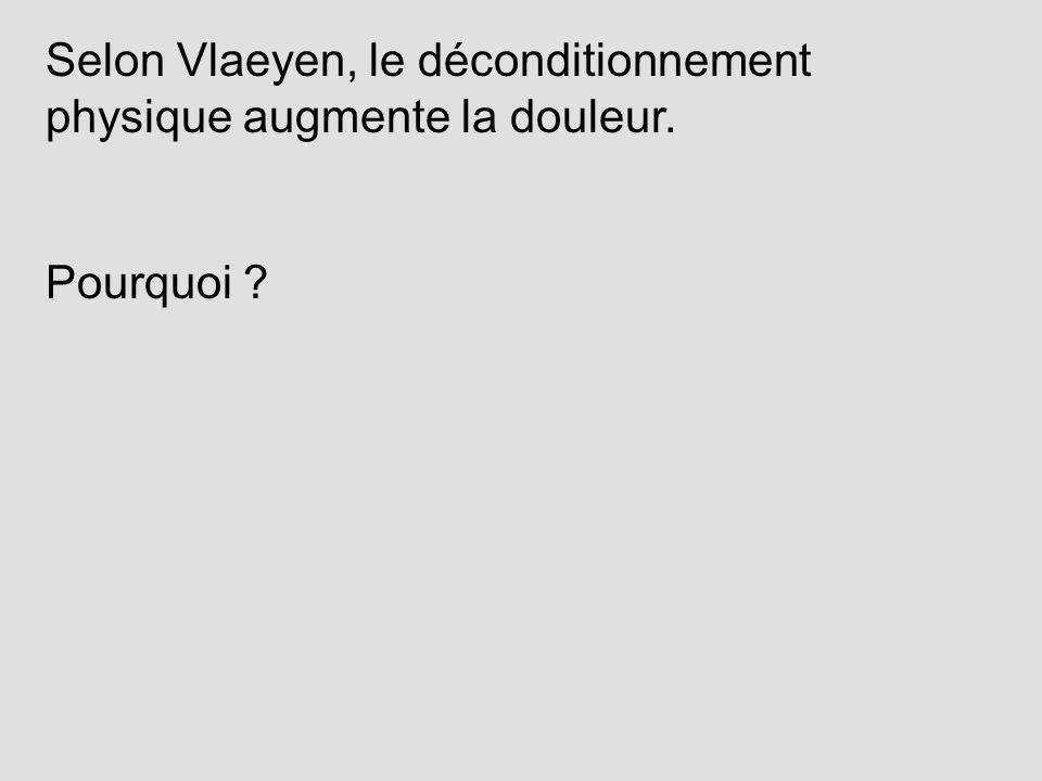 Selon Vlaeyen, le déconditionnement physique augmente la douleur.