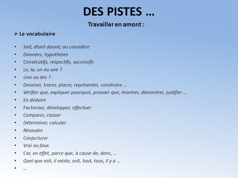 DES PISTES … Travailler en amont : Le vocabulaire