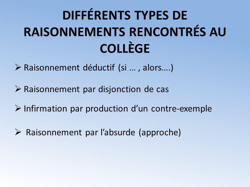 DIFFÉRENTS TYPES DE RAISONNEMENTS RENCONTRÉS AU COLLÈGE