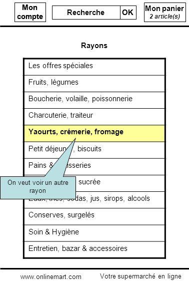 Boucherie, volaille, poissonnerie Charcuterie, traiteur