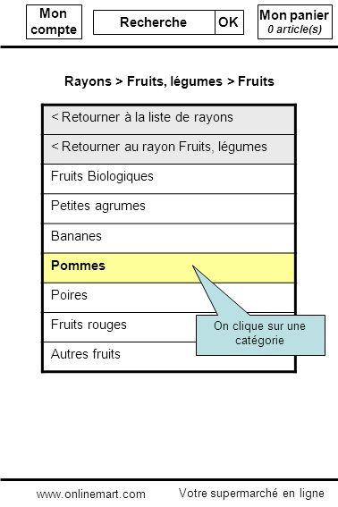 Rayons > Fruits, légumes > Fruits