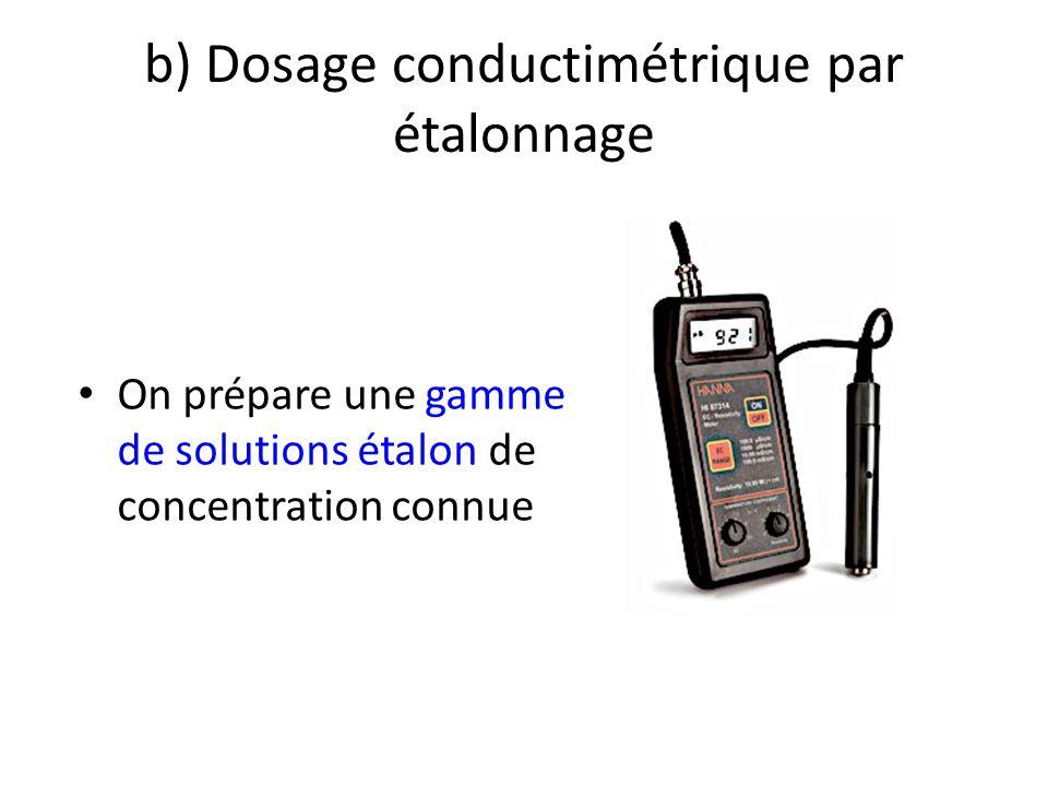 b) Dosage conductimétrique par étalonnage