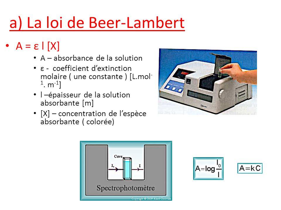a) La loi de Beer-Lambert