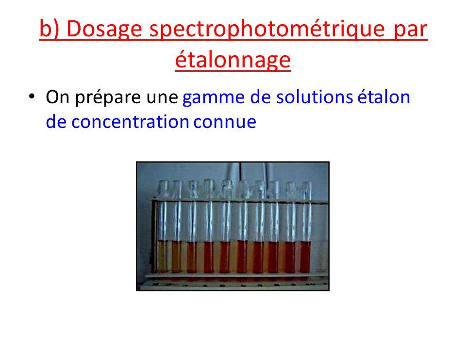 b) Dosage spectrophotométrique par étalonnage