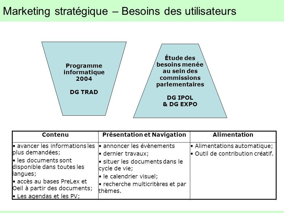 Marketing stratégique – Besoins des utilisateurs