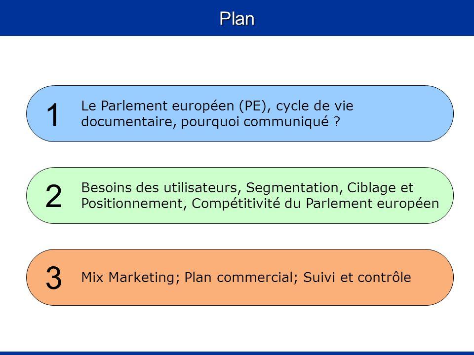 Plan 1. Le Parlement européen (PE), cycle de vie documentaire, pourquoi communiqué 2.