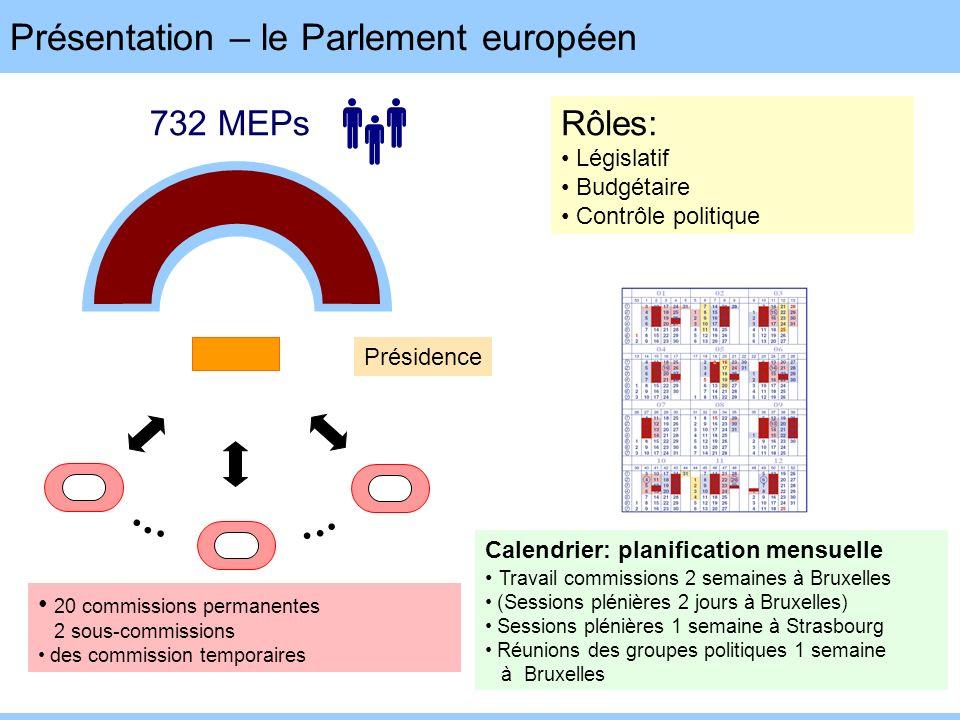 Présentation – le Parlement européen