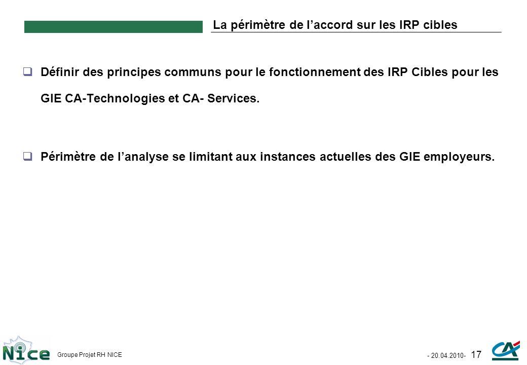 La périmètre de l'accord sur les IRP cibles