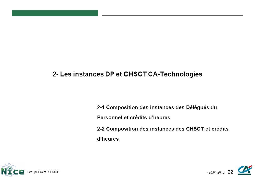 2- Les instances DP et CHSCT CA-Technologies