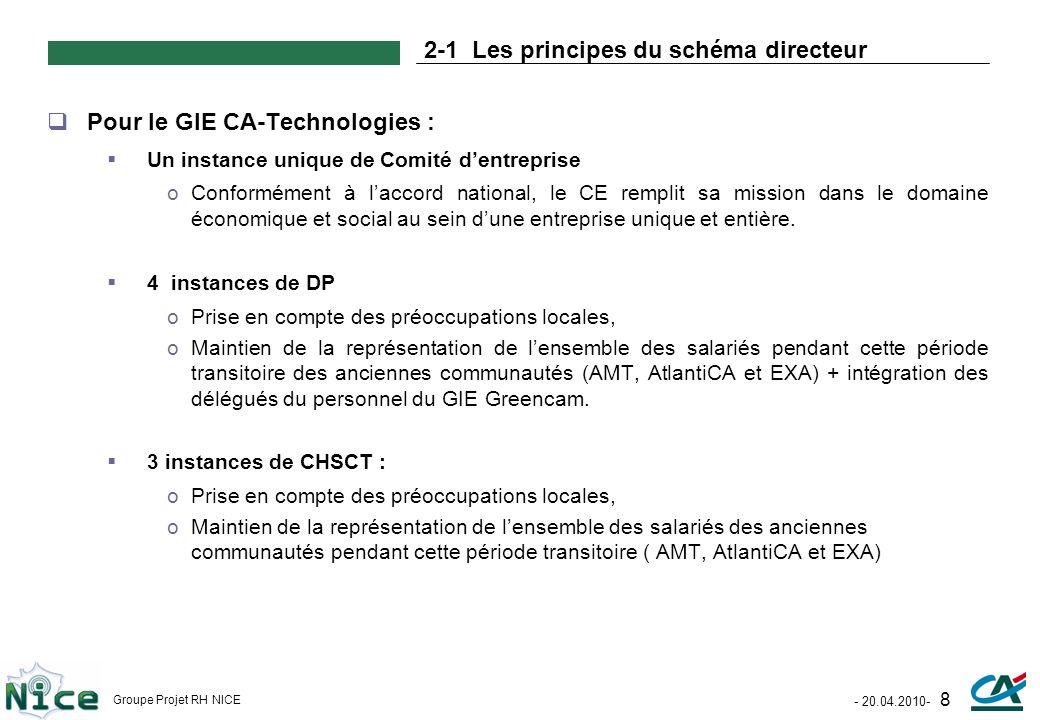 2-1 Les principes du schéma directeur
