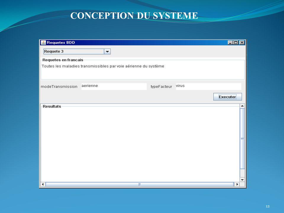 CONCEPTION DU SYSTEME