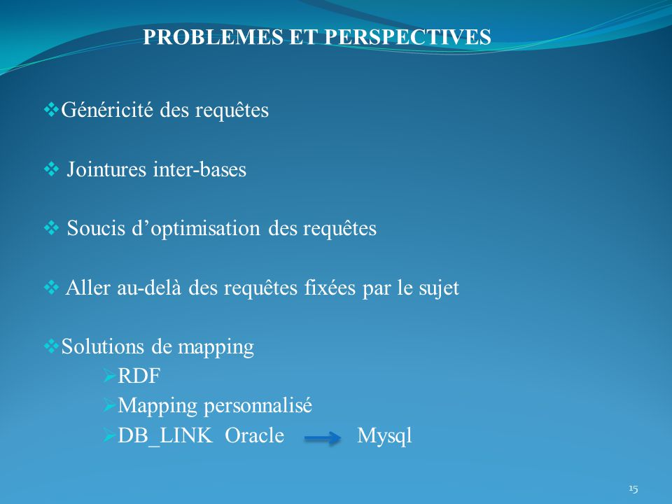 PROBLEMES ET PERSPECTIVES