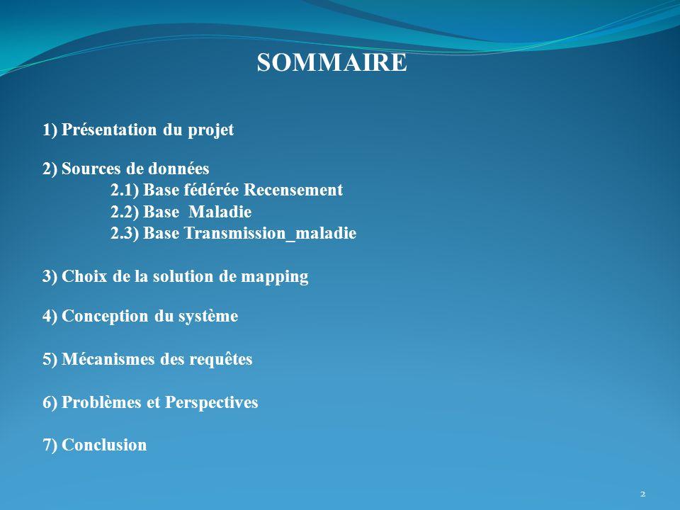 SOMMAIRE 1) Présentation du projet 2) Sources de données