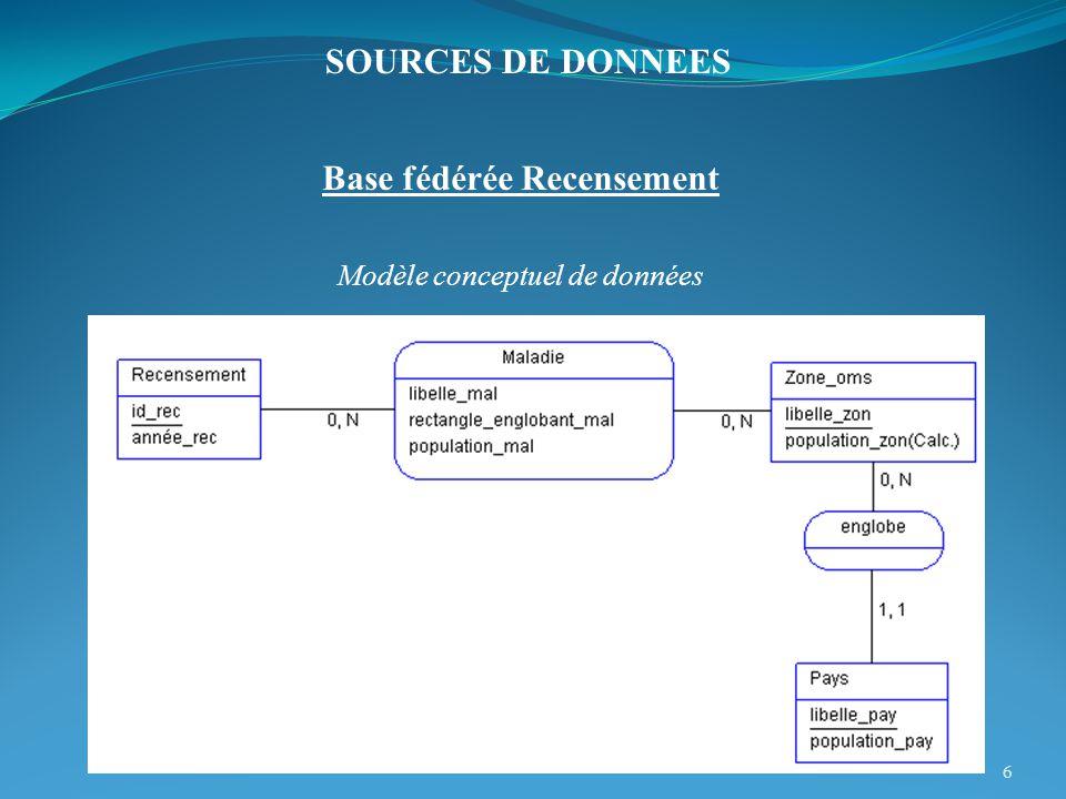 Base fédérée Recensement Modèle conceptuel de données