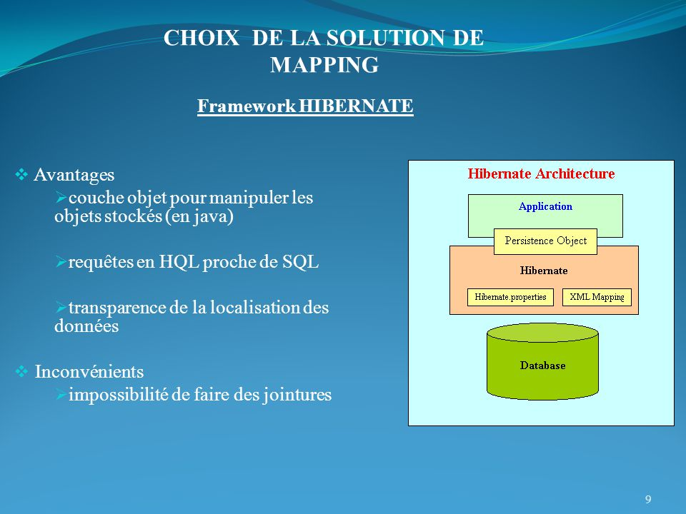 CHOIX DE LA SOLUTION DE MAPPING