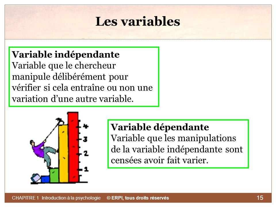 Les variables Variable indépendante