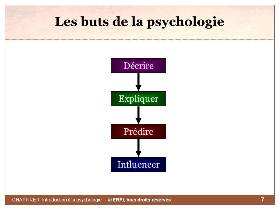 Les buts de la psychologie