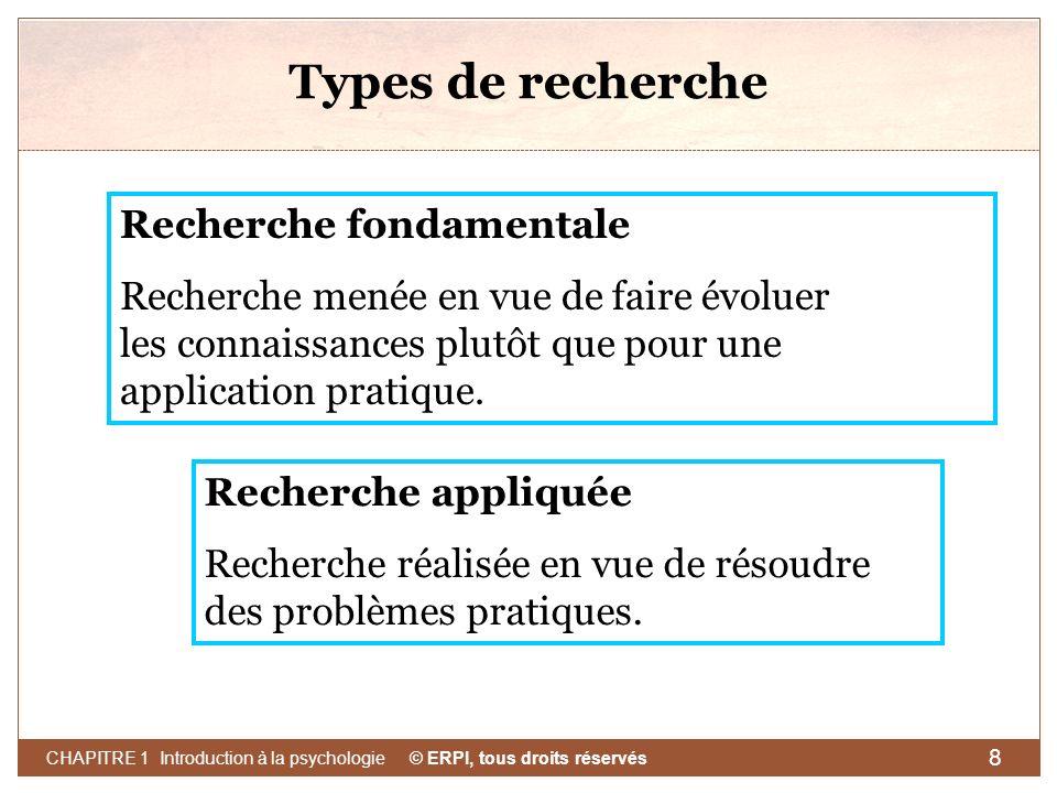 Types de recherche Recherche fondamentale