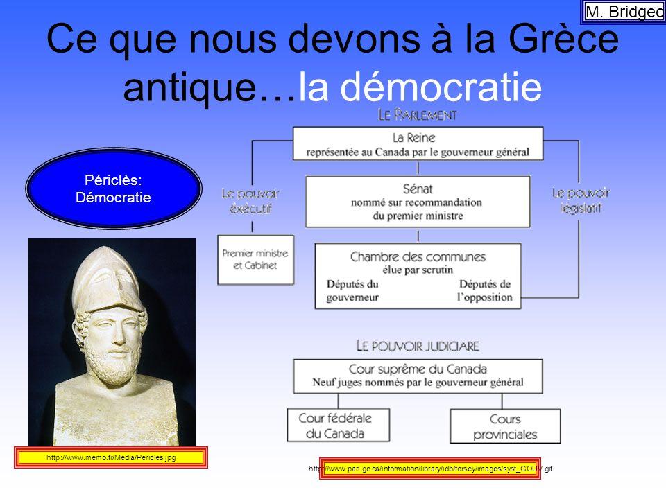 Ce que nous devons à la Grèce antique…la démocratie
