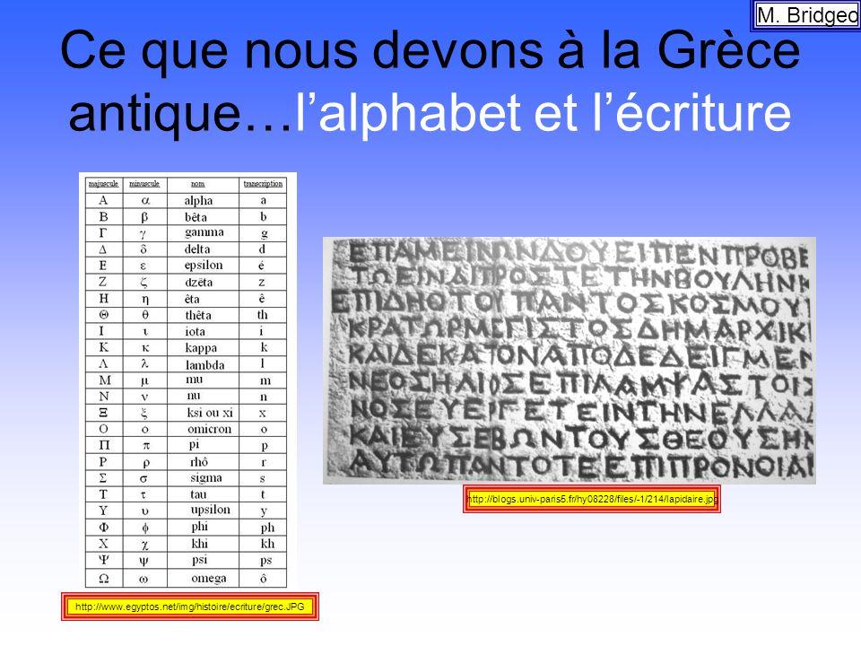Ce que nous devons à la Grèce antique…l'alphabet et l'écriture