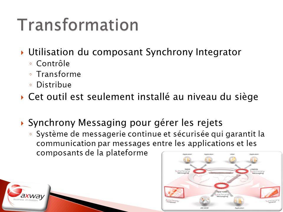 Transformation Utilisation du composant Synchrony Integrator