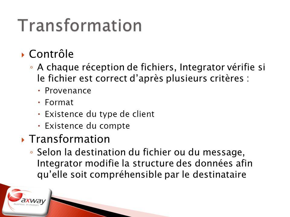 Transformation Contrôle Transformation