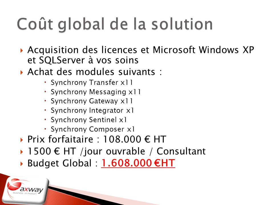 Coût global de la solution