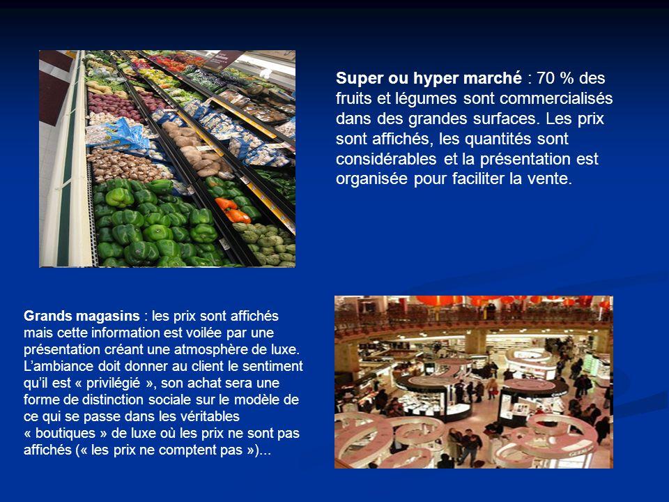 Super ou hyper marché : 70 % des fruits et légumes sont commercialisés dans des grandes surfaces. Les prix sont affichés, les quantités sont considérables et la présentation est organisée pour faciliter la vente.