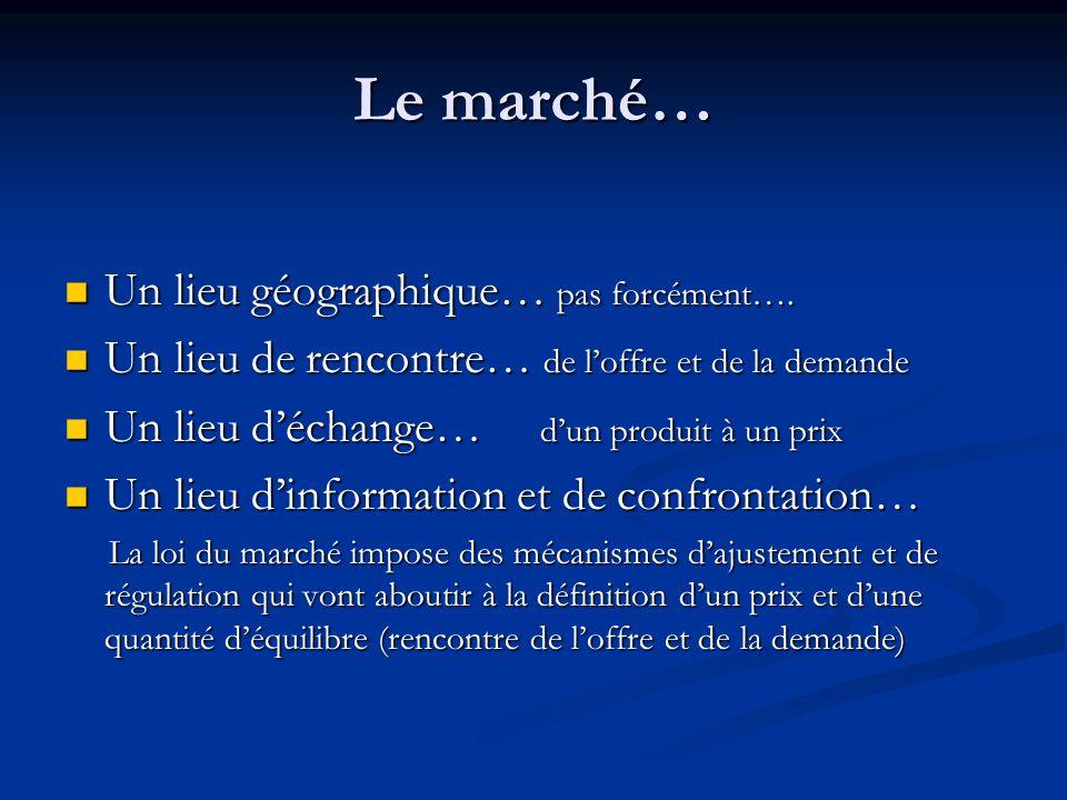 Le marché… Un lieu géographique… pas forcément….