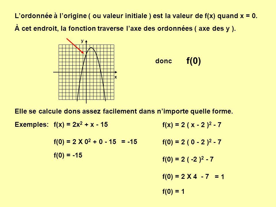 L'ordonnée à l'origine ( ou valeur initiale ) est la valeur de f(x) quand x = 0.