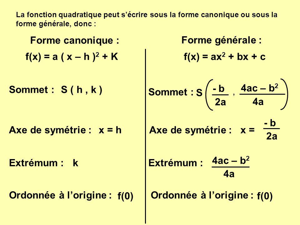 Forme canonique : Forme générale : f(x) = a ( x – h )2 + K