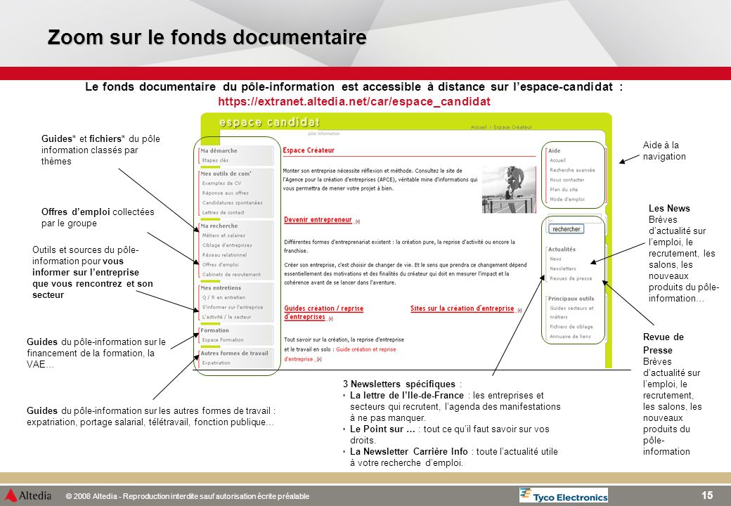 Zoom sur le fonds documentaire