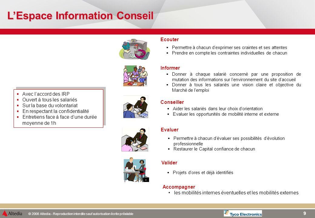 L'Espace Information Conseil
