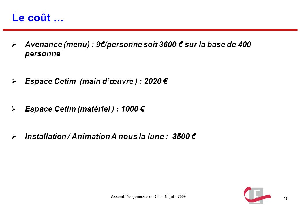Le coût … Avenance (menu) : 9€/personne soit 3600 € sur la base de 400 personne. Espace Cetim (main d'œuvre ) : 2020 €