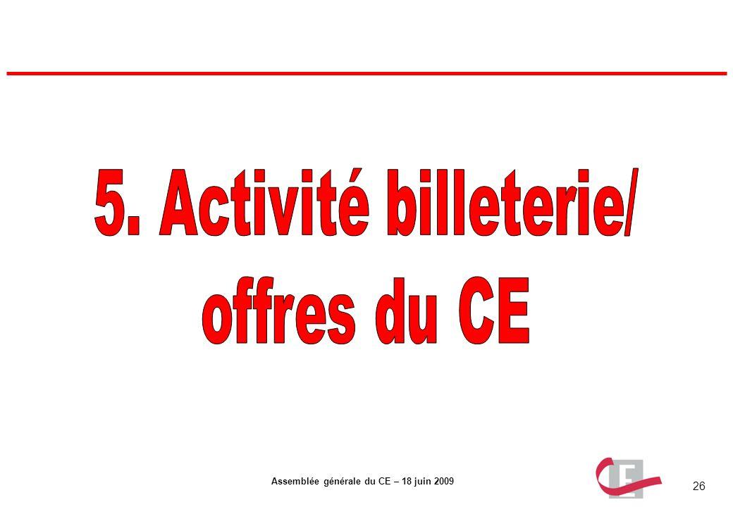 5. Activité billeterie/ offres du CE