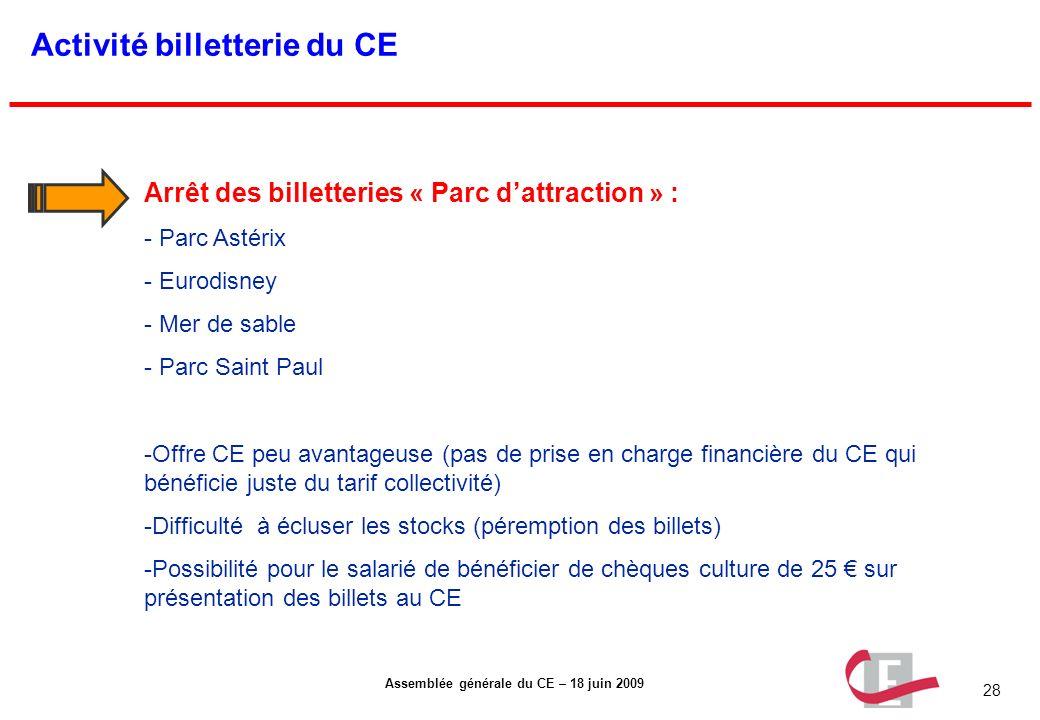 Activité billetterie du CE